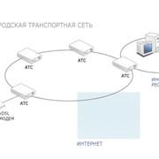 Высокоскоростной доступ в сеть Интернет фото