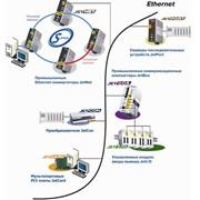 Интерфейсы промышленные и медиаконвертеры Korenix фото