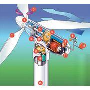 Ветровые электростанции фото