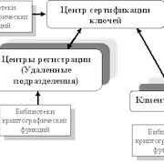 Система интернет-банкинга ELPay фото