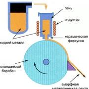 Анализ металлопроката термический (охлаждение металлического расплава) фото