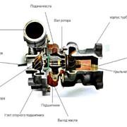 Тюнинг турбин фото