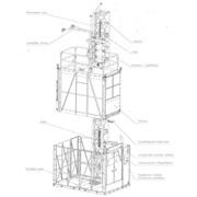 Подъемник строительный мачтовый грузопассажирский ПМГП-1500 фото