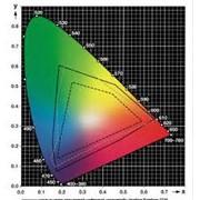 Matchprint MP Orange PM (4043) 343 * 508 А3 . Цифровая цветопроба фото