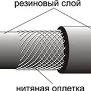 Рукава резиновые с нитяным каркасом фото