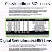 Биолинзы контактные Volk Classic Indirect BIO Lenses фото