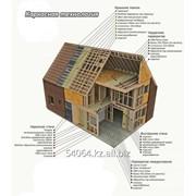 Дом каркасный экологичный фото