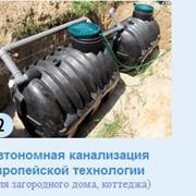 Прокладка сетей автономной канализации фото