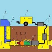Комплект оборудования: Бестраншейная замена труб канализации фото