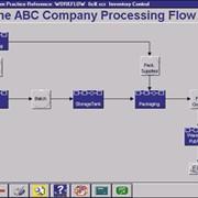 Программы для управления производством фото