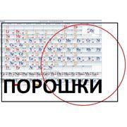Наноматериалы в виде металлических порошков. Железо Fe Олово Sn Титан Ti Вольфрам W Цинк Zn Латунь Cu-Zn фото