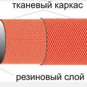 Рукава резиновые с круглотканым каркасом неармированные (БЗКР) ТУ 07506004-61-93 фото