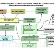 Разработка программного обеспечения для производства упаковки из гофрокартона. Автоматизированная система оперативного контроля и управления производства штанцформ фото
