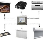 Системы управления жилищем умный дом фото