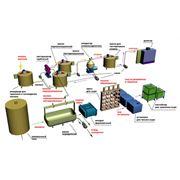 Технологическая линия производства сыра и сметаны фото