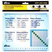 Коврик для мыши Ritmix MPD-020 Table фото