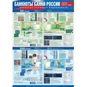 Справочные плакаты по банкнотам 200 руб и 2000р фото