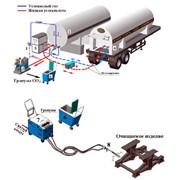 Комплексы хранения и транспортировка жидкого аммиака фото