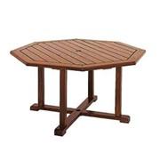 Мебель дачная, стол, стул фото