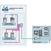Автоматизированная система контроля и учета энергоресурсов фото