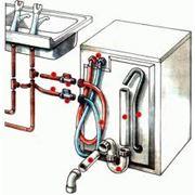 Подключение установка стиральной машины фото