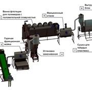 Линия переработки твёрдого пластика (ПНД, ПВД, ПП) фото