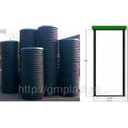 Пластиковые коллекторные колодцы фото
