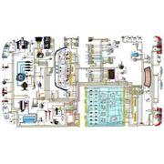 Электрооборудование автотракторное фото