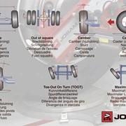 Контроль углов установки колес и положения осей фото