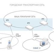 Создание корпоративных сетей (VLAN) фото