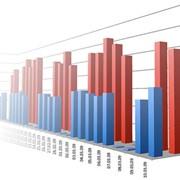 Аналіз ринку