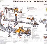 Стенд №3 Кривошипно-шатунный механизм фото