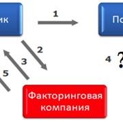 Факторинг-гарант фото