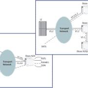 Мультисервисный узел доступа Eksos N20 фото