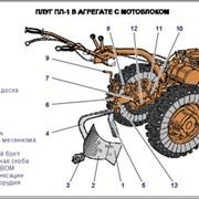 Комплект транспарантов «Малогабаритная техника» фото