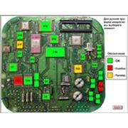 Приборы диагностики состояния процесс электроника фото