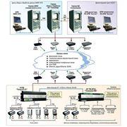 Системы автоматизированные оперативно-диспетчерского управления АСОДУ энергообъектов фото