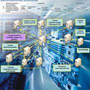 Автоматизированная система мониторинга подготовки научных кадров высшей квалификации фото