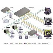 Панель управления с сенсорным экраном TPS-15B фото