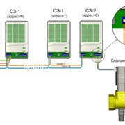Система автономного контроля загазованности тип А фото