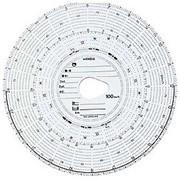 Диаграммный диск в Казахстане, Павлодар фото