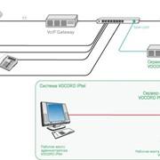 Система записи IP-телефонии Vocord IPtel фото