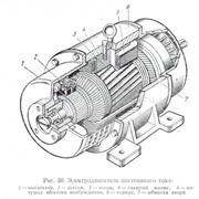 Ремонт и обслуживание электродвигателей, генераторов, трансформаторов фото