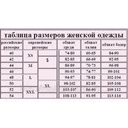 Таблица 1 фото
