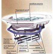 Ванны гидромассажные фото