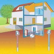 Геотермальные системы отопления фото