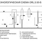 Технологическая схема Orl 230s фото