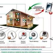 GSM сигнализация. фото