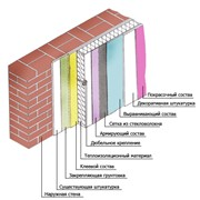 Система наружной теплоизоляции фасадов зданий «Сартэксим-Термо» фото