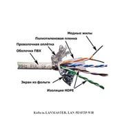 Кабель LANMASTER, LAN-5ESFTP-WH фото
